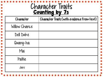 Favorite Fifth Grade Novel Studies Mega Bundle