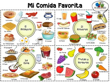 Favorite Food Activity for Spanish Students