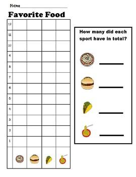 Favorite Food Graph