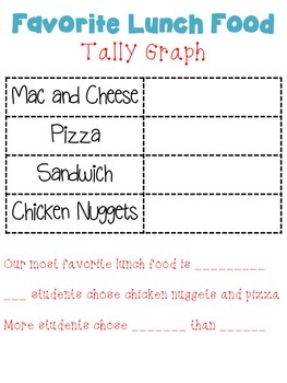 Favorite Lunch Food Tally Graph | Class Graphing Activity