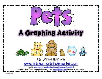 Favorite Pet: A Graphing Activity