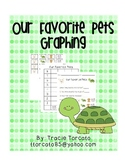 Favorite Pets Graphing