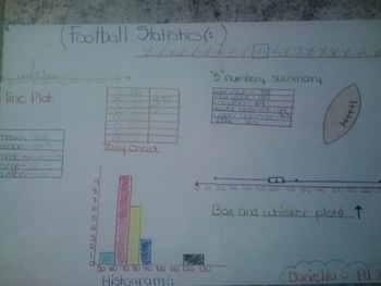 Favorite Sports Team: Data Displays and Measures of Central Tendency Project