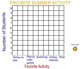 Favorite Summer Activity Bar Graph Flipchart
