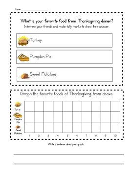 Favorite Thanksgiving Food Graph