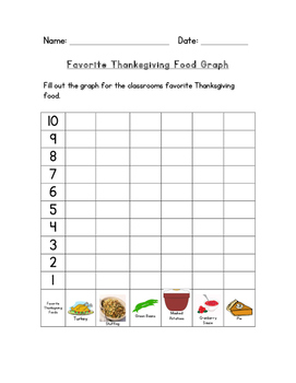 Favorite Thanksgiving Food Graph