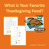 Favorite Thanksgiving Food Graph Center