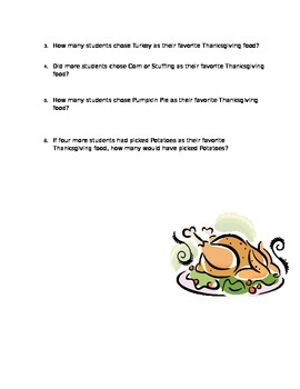 Favorite Thanksgiving Food Pictograph