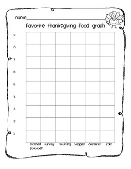 Favorite Thanksgiving Foods Graph