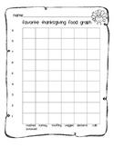 Favorite Thanksgiving Foods Graph