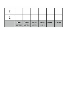 Favorite berries graphing worksheet