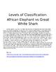 Favorite vs Familiar Animal Level of Classification