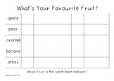 Favourite Fruits Graph