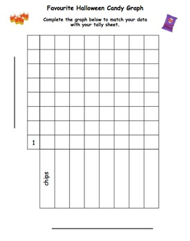 Favourite Halloween Candy Tally and Graph - FREEBIE - 3 pages