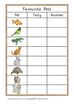 Favourite Pets Tally