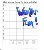 Favourite Snow Activity Graph