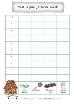 Favourite Sweet Bar Chart