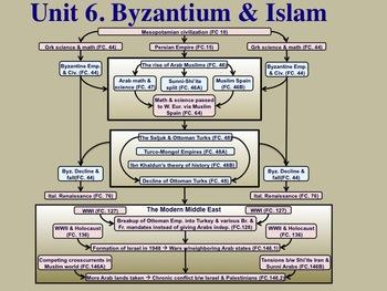 FC.044 Byzantine Empire Slide Show