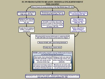 FC.099 From Faith to Reason: Enlightenment Philosophy