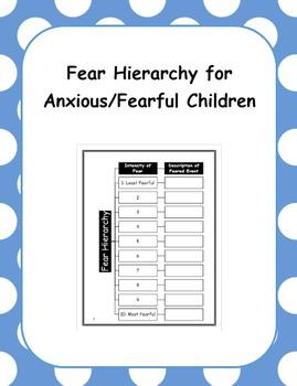 Fear Hierarchy