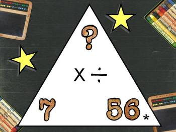 Fearsome Fifteen Multiplication Review