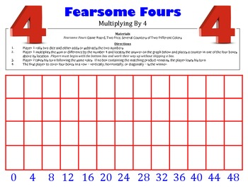Fearsome Fours - A 2-Player Game to Practice Multiplying By the Number 4