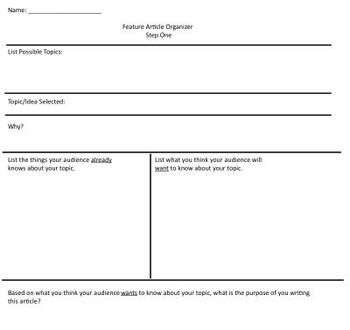 Feature Article Graphic Organizer (Writing Workshop)