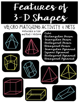 Features of 3D Shapes