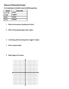 Features of A Polynomial Graph
