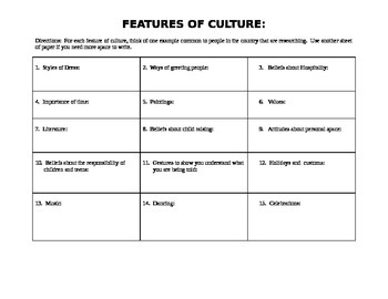 Features of Culture Activity Page