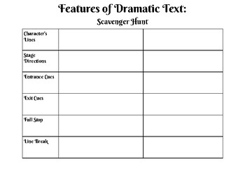 Features of Dramatic Text: A Shakespearean Scavenger Hunt