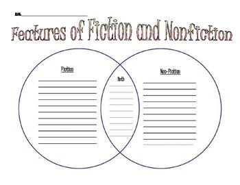 Features of Fiction and Nonfiction Venn Diagram