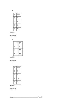 Features of Functions Complete Bundled Unit