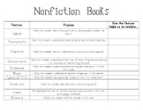 Features of Nonfiction Books