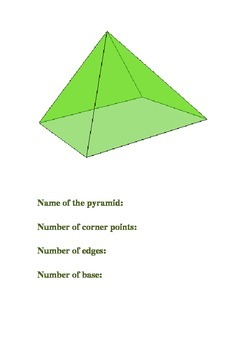 Features of Pyramids
