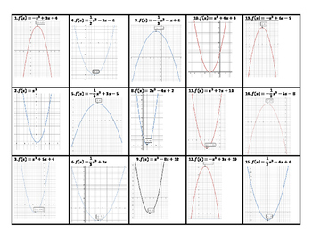 Features of Quadratic Functions Worksheet