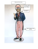 Features of Uncle Sam