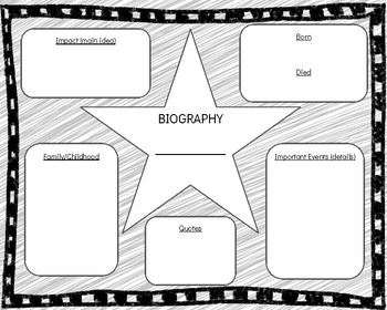Features of a Biography