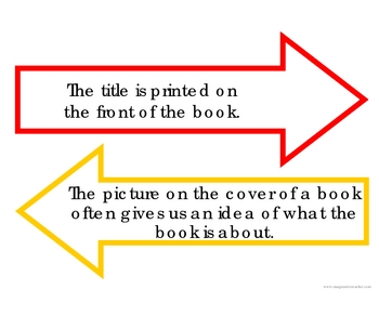 Features of a Book Cover