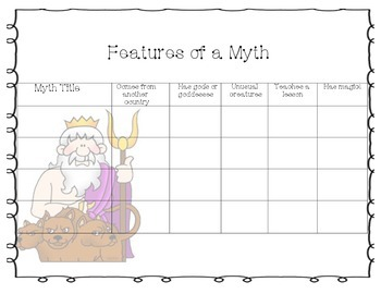Features of a Myth Checklist