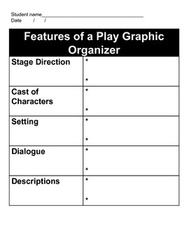 Features of a Play or Drama Graphic Organizer