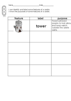 besides castles ks1 worksheets likewise castle worksheets – deepmix info besides Kings  Queens  and Castles at EnchantedLearning moreover Castle Story Paper Royal Family Worksheets Teaching Castles Ks2 also Download The Middle Ages Facts Worksheets Printable Castle Labelling also Parts of a castle   I'm finished    Kids castle  Meval times moreover castle worksheets also Features of castles worksheet  higher ability  by Natalie Musker additionally Skipton Castle Free Childrens Activity Sheets for s likewise  furthermore Middle Age Castles Features Used To Defend Them Worksheet together with  as well  in addition Castles Ks1 Worksheets The Homework Battle Of Castle Free Lesson together with . on label a castle worksheet ks1