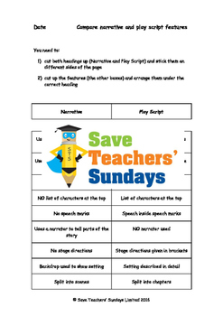 Features of play scripts worksheets (2 levels of difficulty)