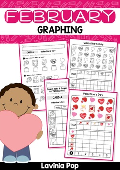 February Graphing