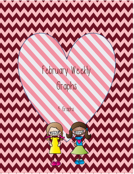 February Weekly Graphs