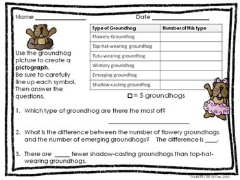 February and March Graphing Bundle