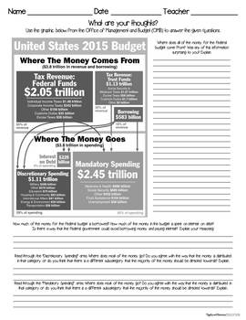 Federal Budget Interactive Note-taking Activities