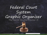 Federal Court System Graphic Organizer