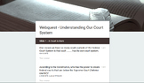 Federal Court System Webquest - iCivics Courts in a Nutshell