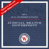 AP U.S. Government & Politics Judicial Branch | AP Governm